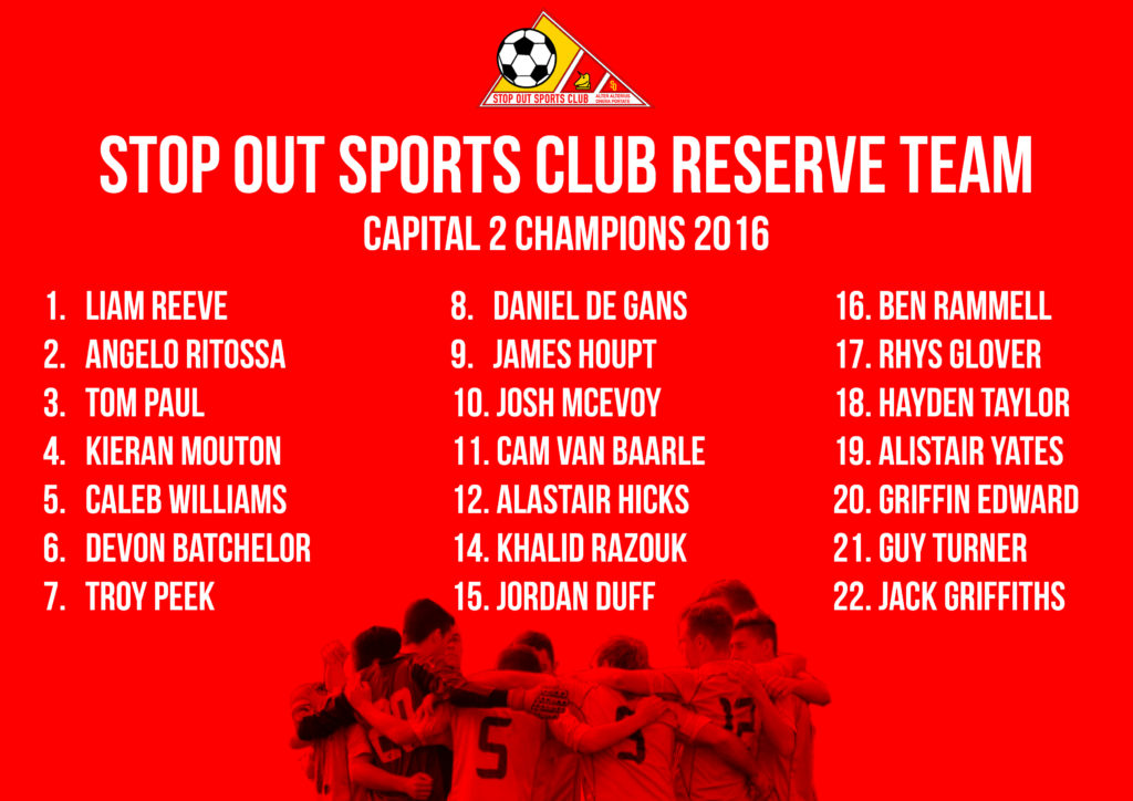 reserve team champions